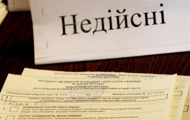 На Закарпатье аннулировали 900 тысяч бюллетеней
