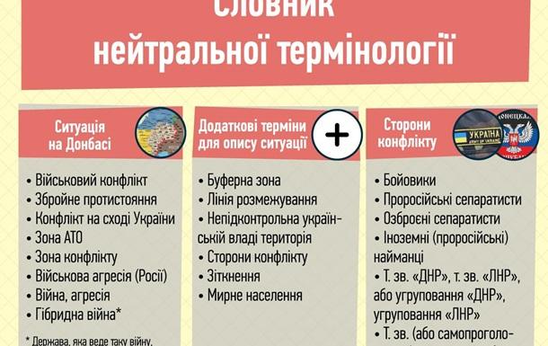 «Правильная» терминология украинской журналистики
