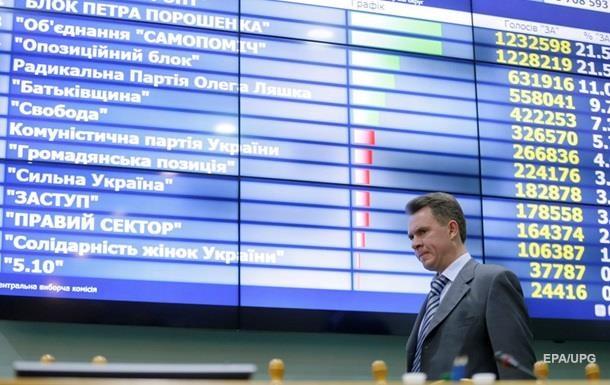 ЦИК сформировала новые комиссии в Мариуполе и Красноармейске