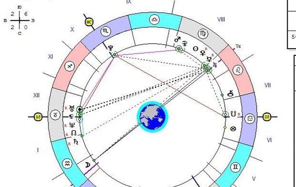 Астрологический прогноз по Украине на 2016 год