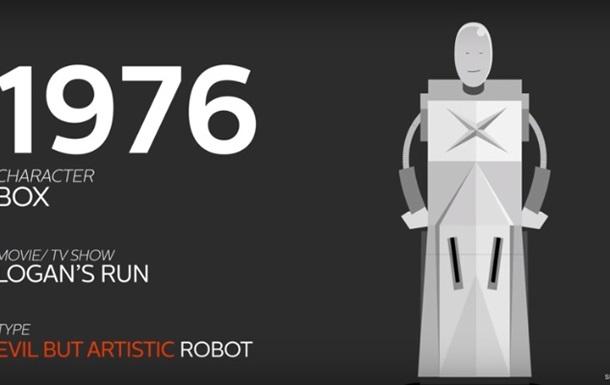 Художник показав еволюцію роботів у світовому кіно