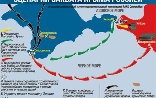 Могла ли Украина отбить Крым?