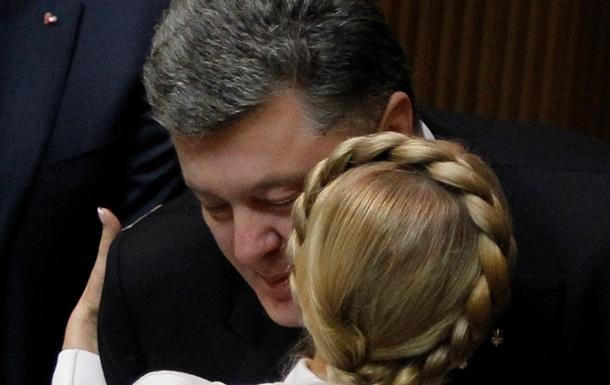 Тимошенко наздоганяє Порошенка у рейтингу - опитування