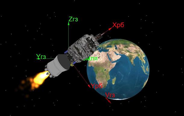Російська ракета вивела на орбіту американський супутник зв язку