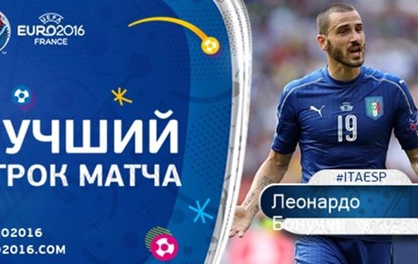 Леандро Бонуччи - лучший игрок матча Италия - Испания