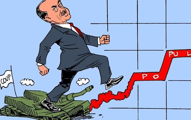 Турецкий сценарий «американской демократии»