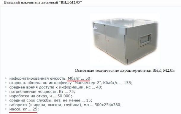 В сети высмеяли российский жесткий диск за 3,7 миллиона