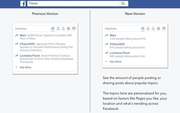 Facebook змінив видачу через політичні звинувачення