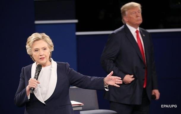 За Клінтон готові проголосувати 45% виборців, за Трампа - 39%