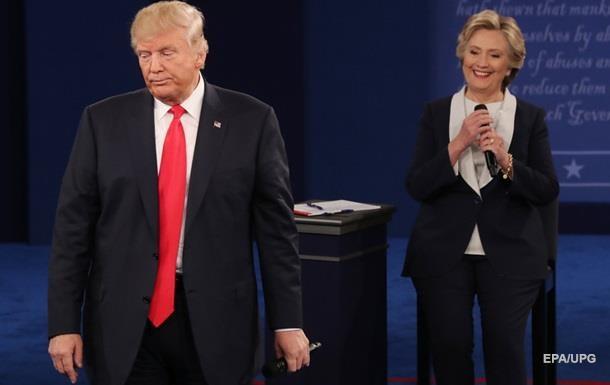 Клінтон випереджає Трампа на 12% – опитування