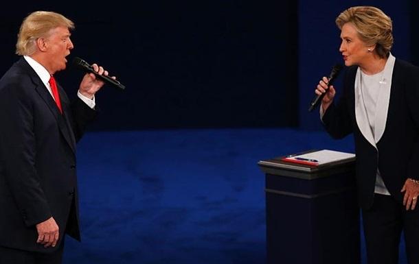 Відрив Клінтон від Трампа скоротився – опитування