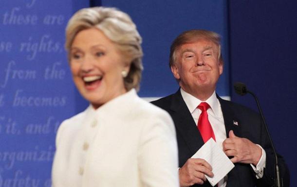 Выборы в США: прогнозы