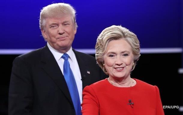 Выборы в США: Трамп отстает на 2 процентных пункта