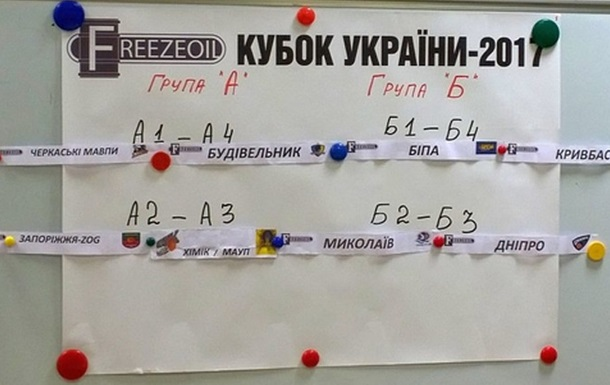 Кубок Украины. Состоялась жеребьевка группового этапа