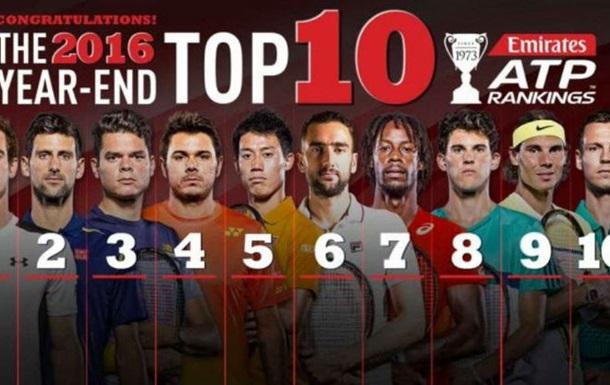 Статистичні підсумки сезону від ATP