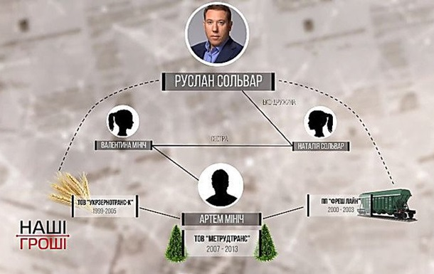 У матері депутата з БПП знайшли майна на 36 млн