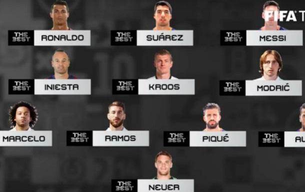 Роналду, Мессі і Суарес потрапили в символічну збірну ФІФА 2016 року