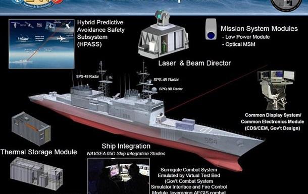 У США випробують лазерну зброю, що засліплює противника