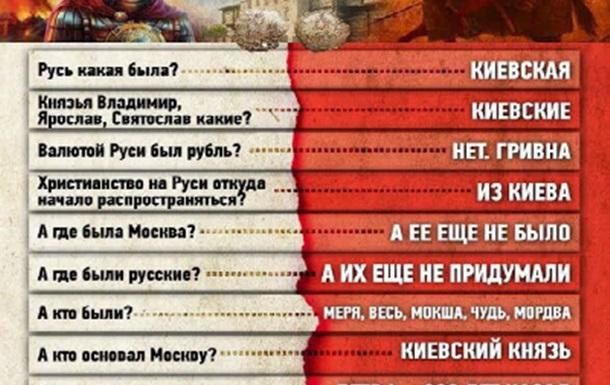 Историческая мифология не славянских  братьев