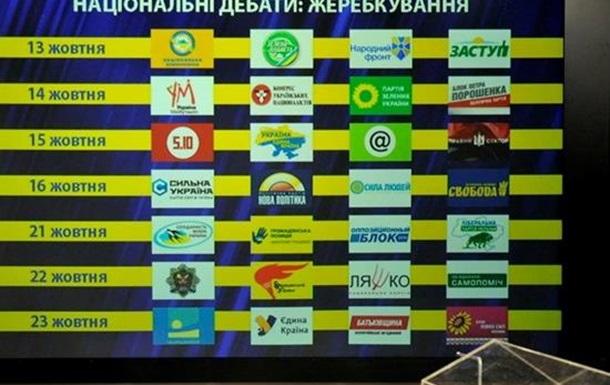 Немного про политические партии в Украине