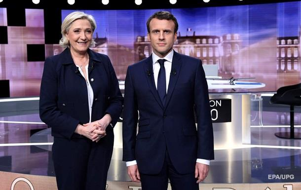 Макрон виграв теледебати у Ле Пен – опитування
