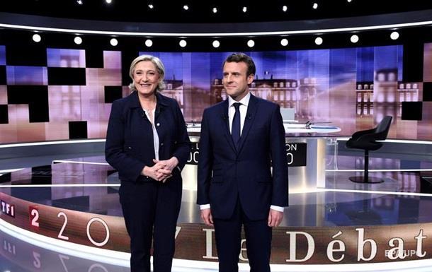Макрон збільшив відрив від Ле Пен перед голосуванням