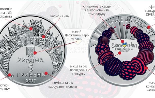 НБУ випустить пам ятну монету до Євробачення