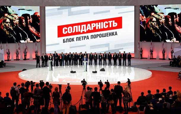 Партія Порошенка отримала 28 млн з бюджету