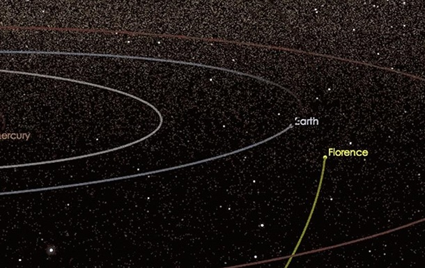 К Земле приблизился гигантский астероид