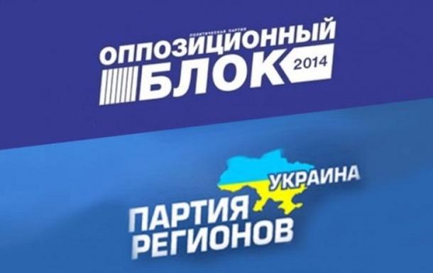 Суд Києва веде справу про заборону Партії регіонів
