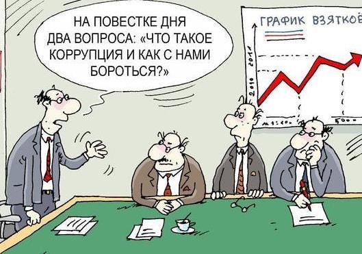 Борьба с коррупцией по-украински: пора проверять проверяющих