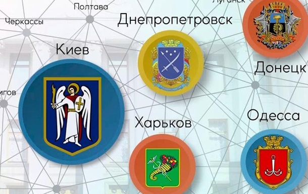 Бюджетная децентрализация: мировой опыт и современные реалии Украины