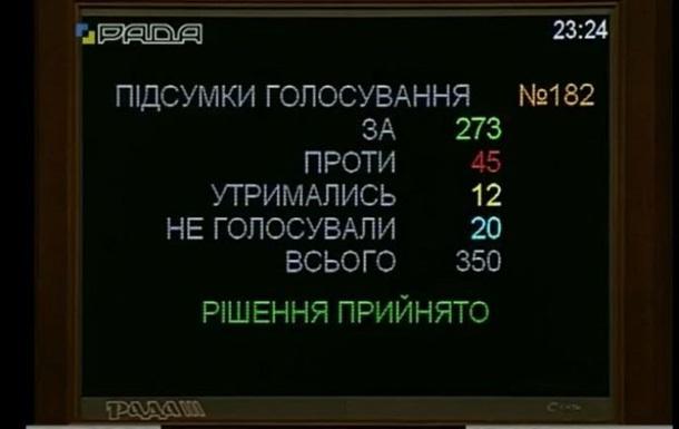 Верховна Рада ухвалила держбюджет-2018
