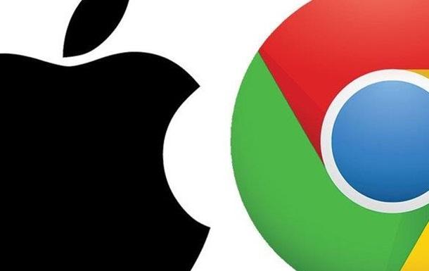 Падение стоимости технологических компаний – еще рано продавать акции Google?