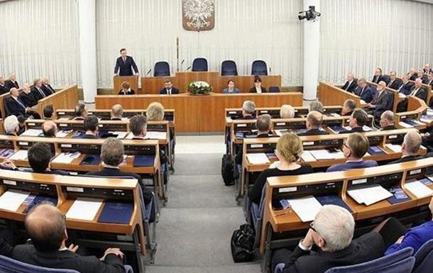 О  бандеровском законе  и реакции Украины