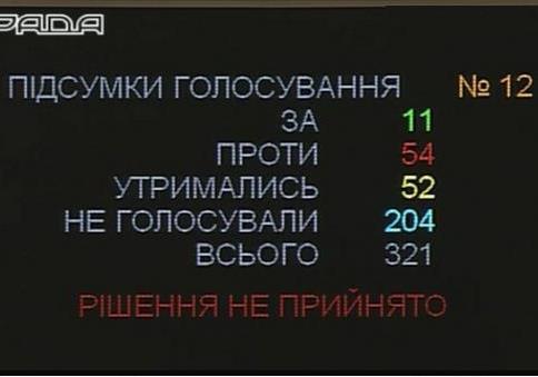 Верховная Рада Украины одобрила приватизацию  государственного имущества