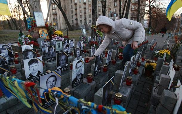 США вшанували пам ять Небесної Сотні