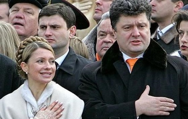 Обвал электоральных рейтингов П.Порошенко и БПП: время принятия решений