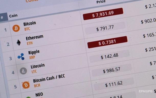 Казахстан решил запретить криптовалюты и майнинг