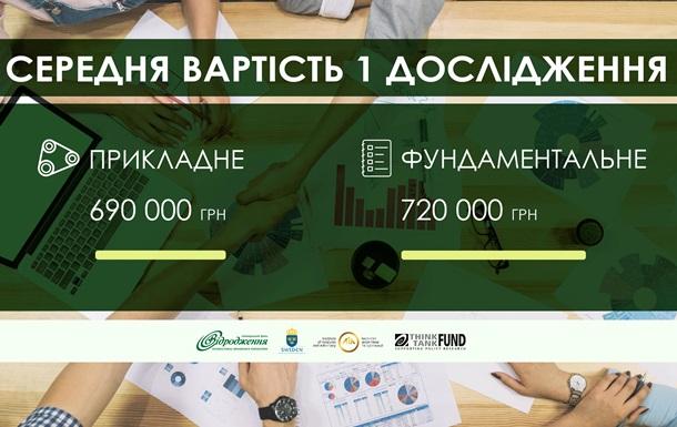 Україна витрачає 5 млрд грн на наукові дослідження за застарілими механізмами