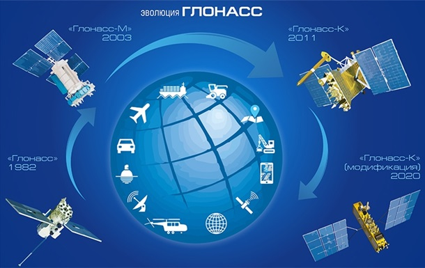 Достоинства спутникового мониторинга транспорта