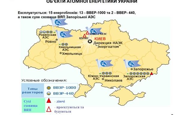 Атомная отрасль Украины: упадок, деградация и близкий конец
