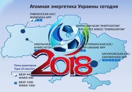 Вашингтон и Лондон: провокации на АЭС Украины