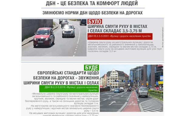 Почему полосы движения транспорта в Украине нужно сужать?