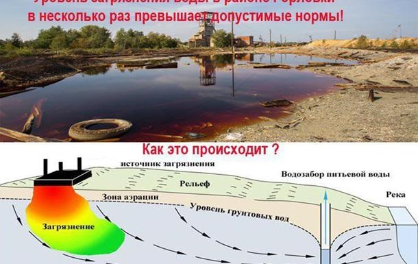 Загрязнение воды в горловском районе