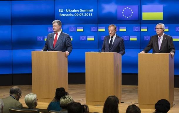 ЄС і Київ підтвердили стратегічне партнерство