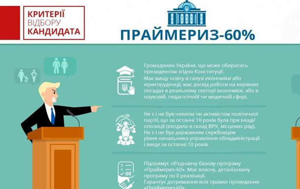 Чи розвалиться картковий будиночок великої української політики?