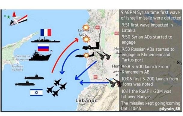 Сирійці прозоро натякають, що російський ІЛ-20 збили російські С-400.