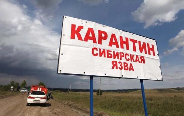Сибірська виразка в Одеській області: встановлені карантинні пости