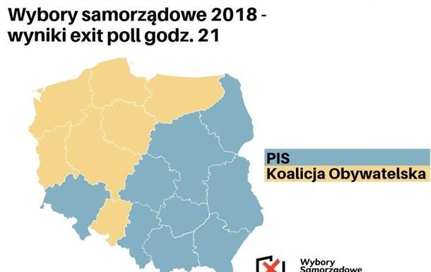 Местные выборы в Польше: страна расколота, победило «Право и Справедливость»